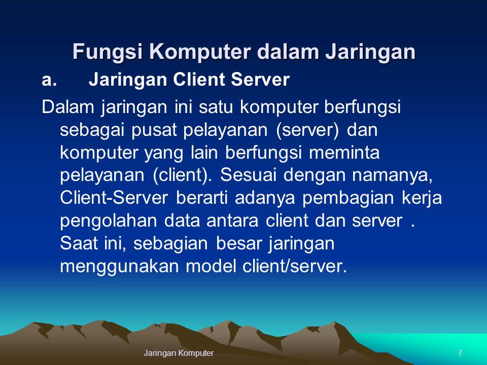 Fungsi Komputer dalam Jaringan a. Jaringan Client Server Dalam jaringan ini satu komputer berfungsi sebagai pusat pelayanan (server) dan komputer yang
