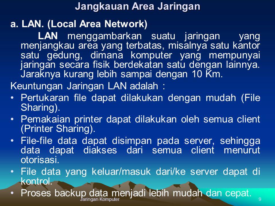 Jangkauan Area Jaringan a. LAN. (Local Area Network) LAN menggambarkan suatu jaringan yang menjangkau area yang terbatas, misalnya satu kantor satu ge