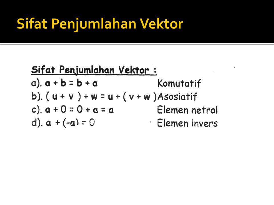  Arah vektor dilihat dari tanda negatif didepan nama vektor, sehingga: v + (-v) = 0  Elemen-elemen vektor merupakan panjang vektor untuk basis koordinat tertentu  Metode yang digunakan untuk penjumlahan dan pengurangan vektor adalah sama  Pangkal vektor tidak selalu diawali dari pusat koordinat (0,0,0)