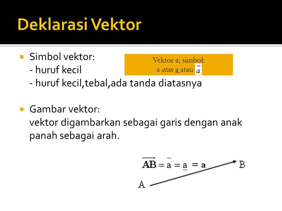  Komponen vektor: vektor 2 dimensi : a (3,2) 3 'n 2 merupakan komponen vektor a merupakan nama vektor 3 merepresentasikan nilai pada sumbu x (horisontal) 2 merepresentasikan nilai pada sumbu y (vertikal) vektor 3 dimensi : a (2,3,4)  Panjang vektor: suatu vektor memiliki panjang vektor yang disimbolkan dengan |a|
