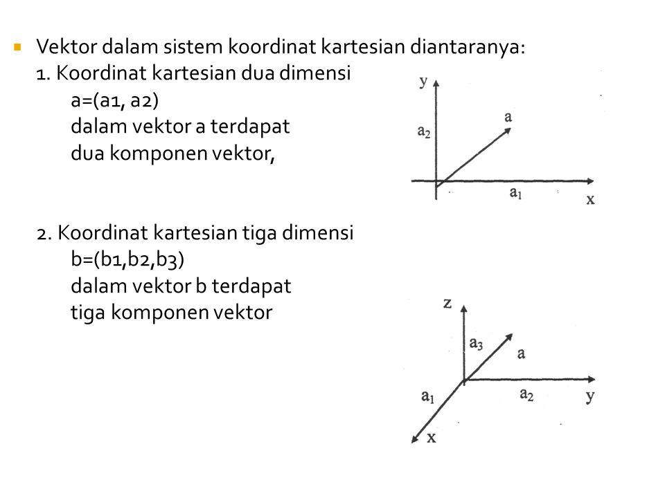  Vektor dalam sistem koordinat kartesian diantaranya: 1. Koordinat kartesian dua dimensi a=(a1, a2) dalam vektor a terdapat dua komponen vektor, 2. K