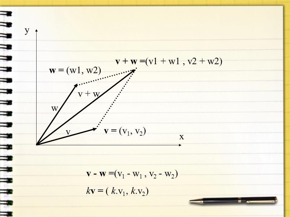 v - w =(v 1 - w 1, v 2 - w 2 ) kv = ( k.v 1, k.v 2 ) w v v + w v = (v 1, v 2 ) y x w = (w1, w2) v + w =(v1 + w1, v2 + w2)