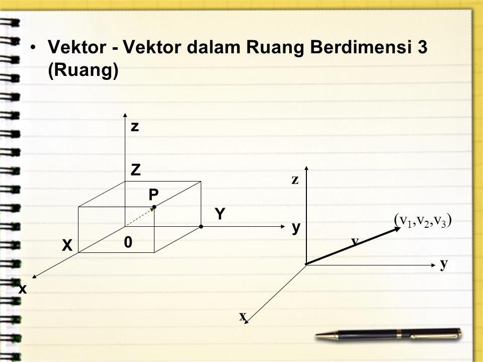 Vektor - Vektor dalam Ruang Berdimensi 3 (Ruang) Y z Z P x y 0 X (v 1,v 2,v 3 ) v z x y
