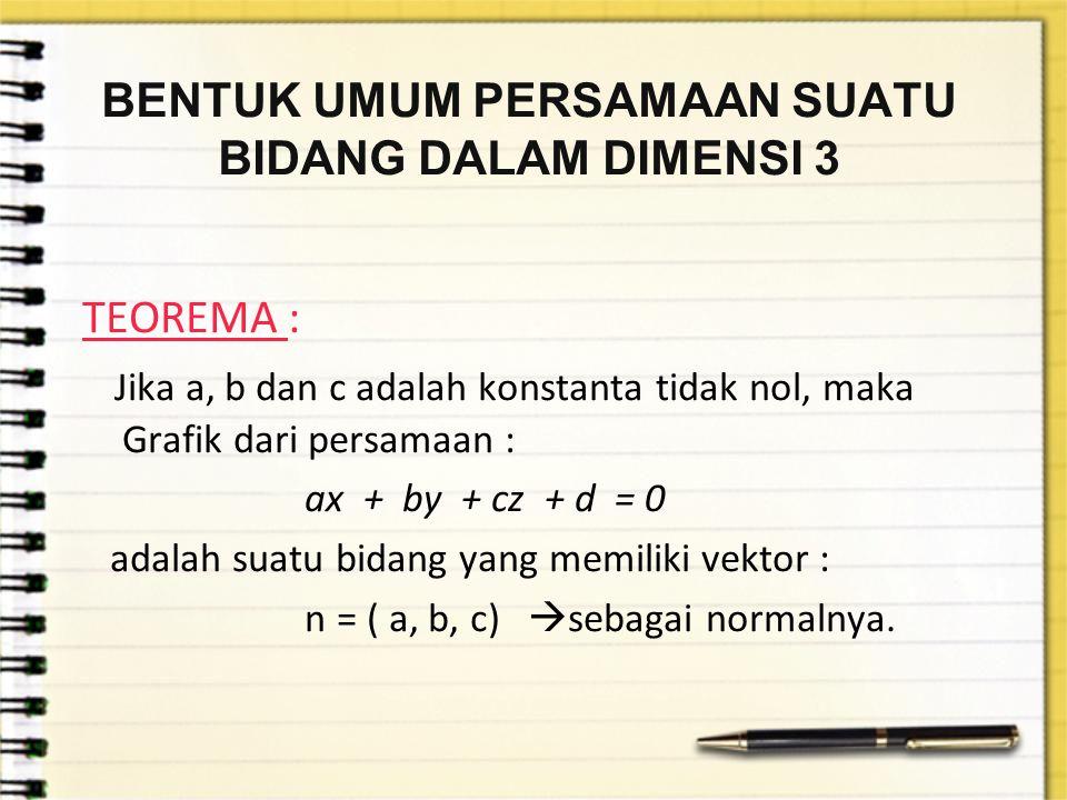 BENTUK UMUM PERSAMAAN SUATU BIDANG DALAM DIMENSI 3 TEOREMA : Jika a, b dan c adalah konstanta tidak nol, maka Grafik dari persamaan : ax + by + cz + d