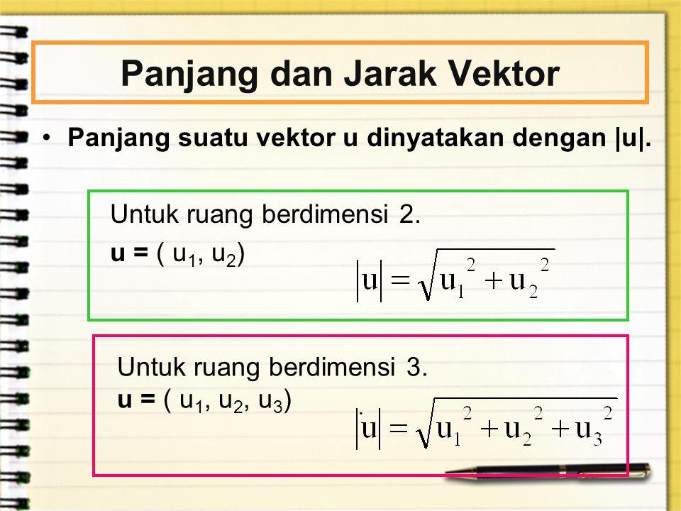 Panjang dan Jarak Vektor Panjang suatu vektor u dinyatakan dengan |u|. Untuk ruang berdimensi 2. u = ( u 1, u 2 ) Untuk ruang berdimensi 3. u = ( u 1,