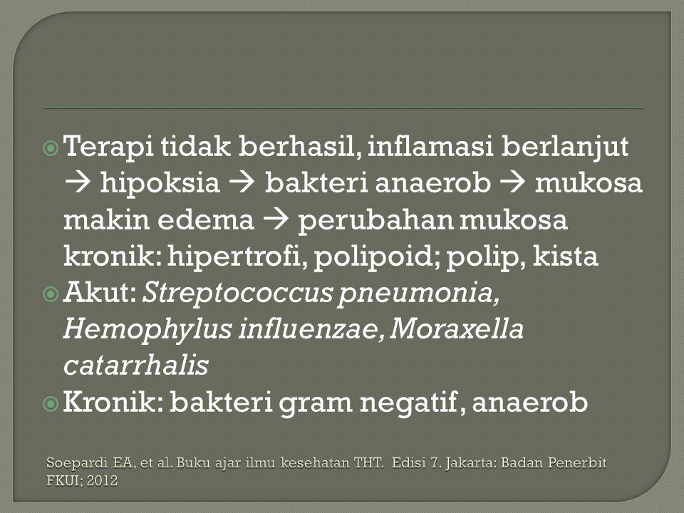  Terapi tidak berhasil, inflamasi berlanjut  hipoksia  bakteri anaerob  mukosa makin edema  perubahan mukosa kronik: hipertrofi, polipoid; polip,