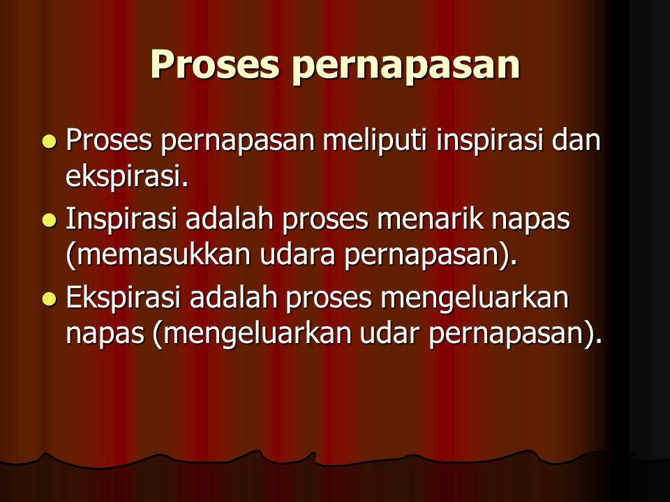 Proses pernapasan Proses pernapasan meliputi inspirasi dan ekspirasi. Proses pernapasan meliputi inspirasi dan ekspirasi. Inspirasi adalah proses mena