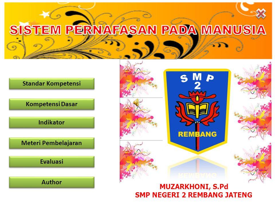 MUZARKHONI, S.Pd SMP NEGERI 2 REMBANG JATENG Standar Kompetensi Kompetensi Dasar Indikator Meteri Pembelajaran Evaluasi Author