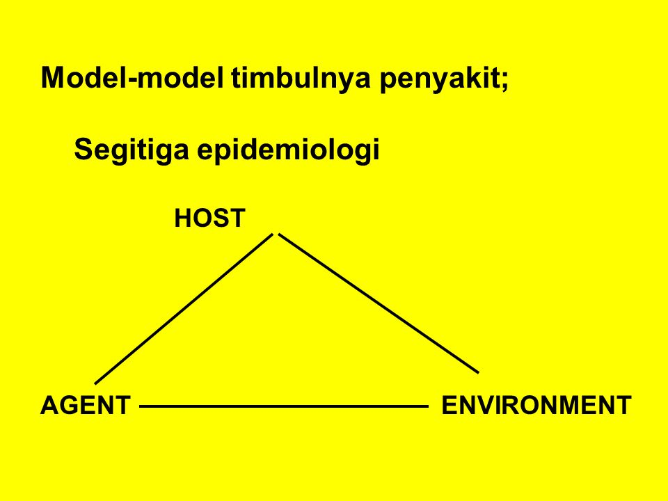 Model-model timbulnya penyakit; Segitiga epidemiologi HOST AGENT ENVIRONMENT