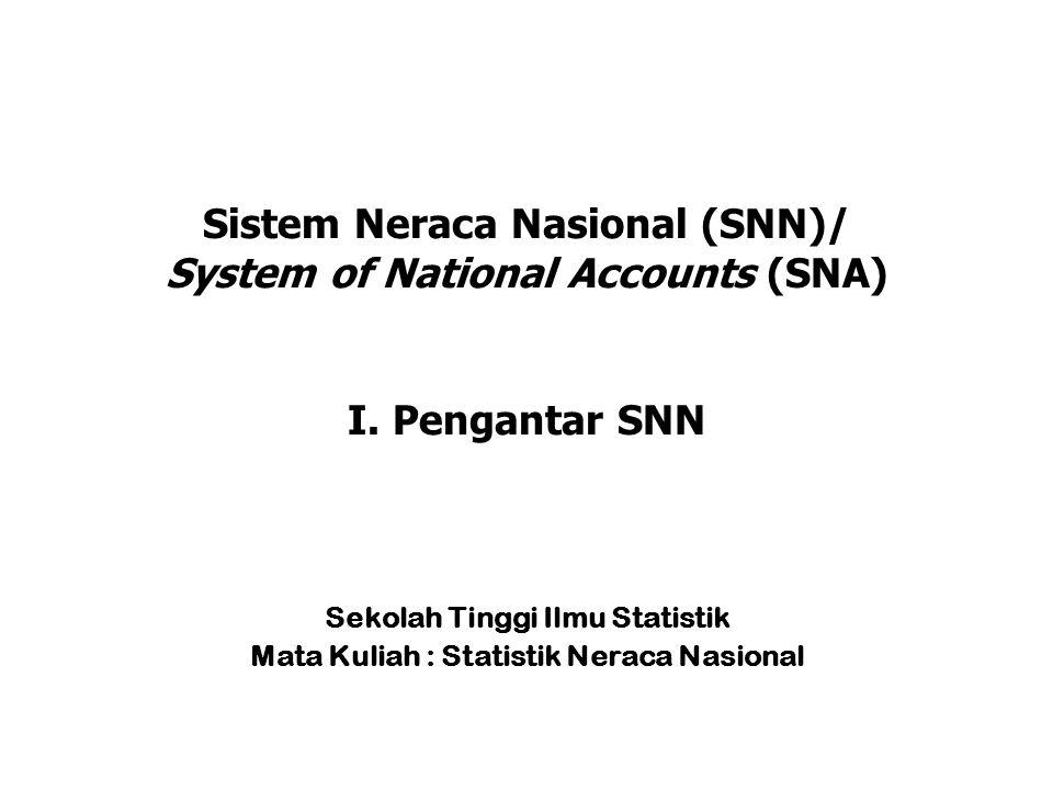 Sistem Neraca Nasional (SNN)/ System of National Accounts (SNA) I. Pengantar SNN Sekolah Tinggi Ilmu Statistik Mata Kuliah : Statistik Neraca Nasional