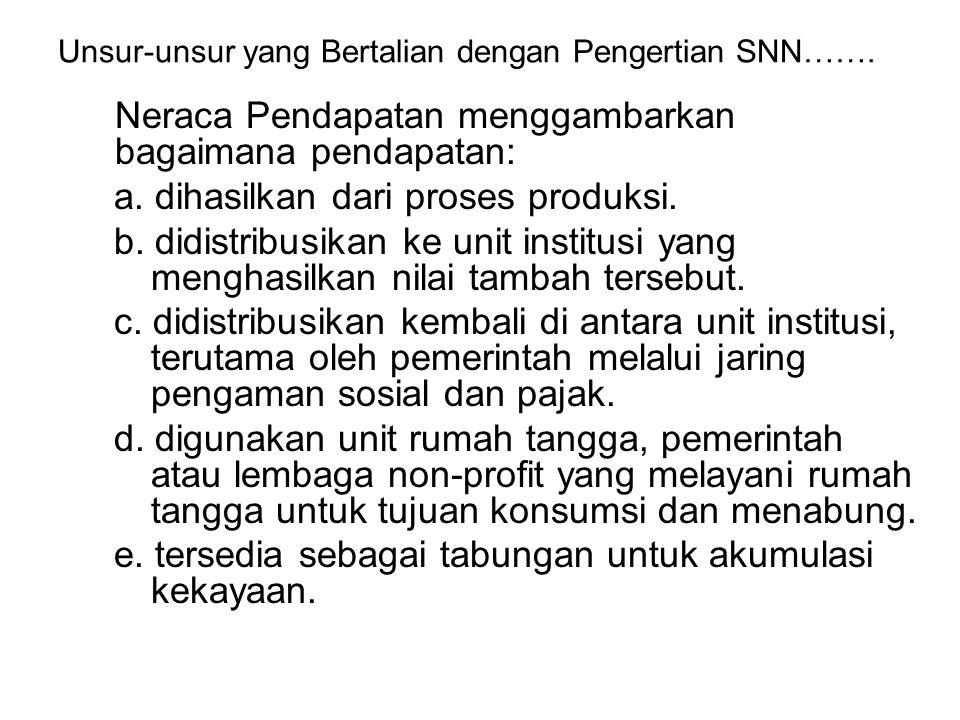 Unsur-unsur yang Bertalian dengan Pengertian SNN……. Neraca Pendapatan menggambarkan bagaimana pendapatan: a. dihasilkan dari proses produksi. b. didis