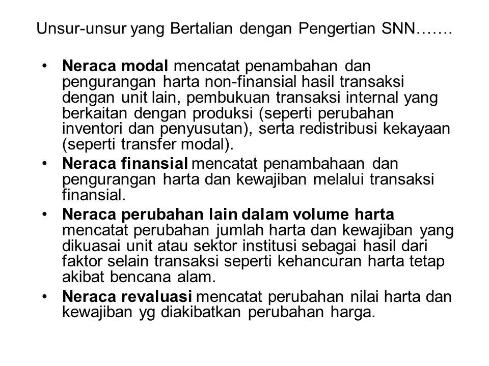 Unsur-unsur yang Bertalian dengan Pengertian SNN……. Neraca modal mencatat penambahan dan pengurangan harta non-finansial hasil transaksi dengan unit l