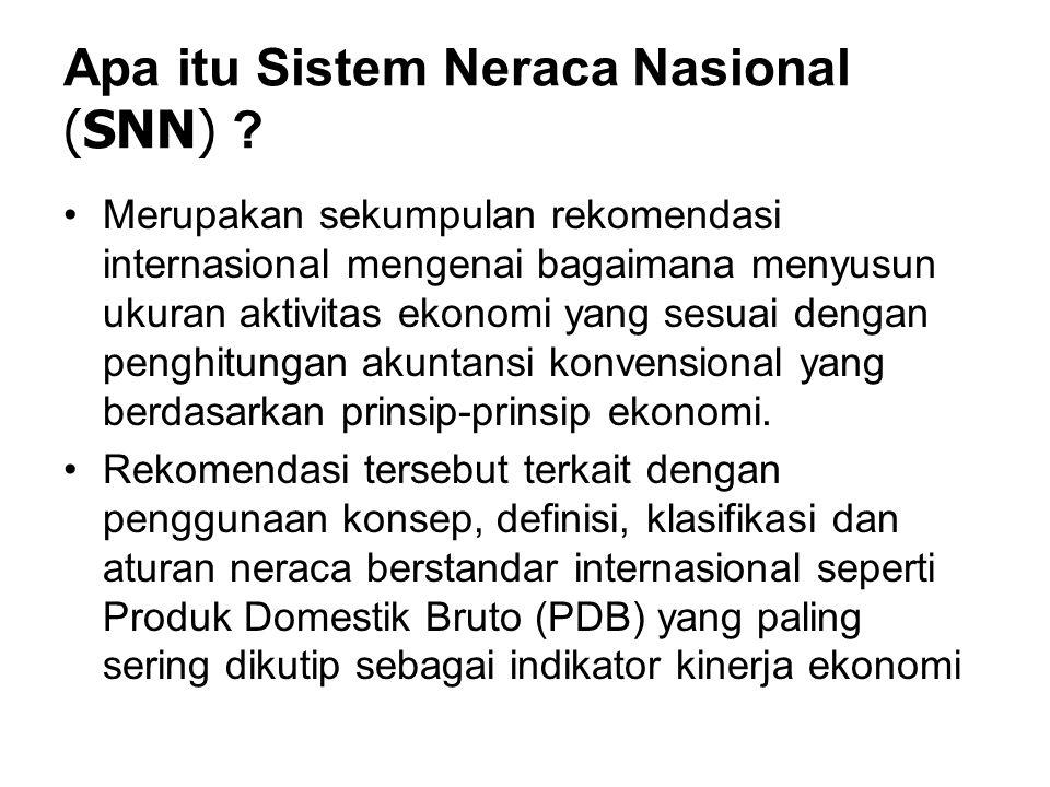 Apa itu Sistem Neraca Nasional (SNN) ? Merupakan sekumpulan rekomendasi internasional mengenai bagaimana menyusun ukuran aktivitas ekonomi yang sesuai