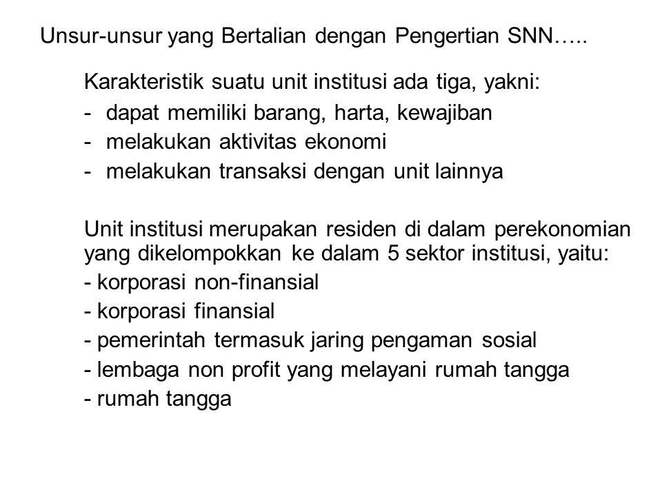 Manfaat SNN Secara spesifik Monitoring perilaku ekonomi Alat analisis ekonomi makro Dasar penyusunan kebijakan dan pengambilan keputusan Perangkat perbandingan internasional (Fleksibilitas dalam implementasi dan penggunaannya )