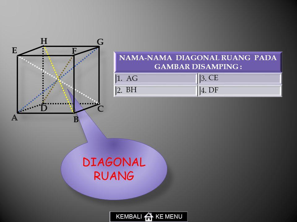 NAMA-NAMA DIAGONAL RUANG PADA GAMBAR DISAMPING : 1.