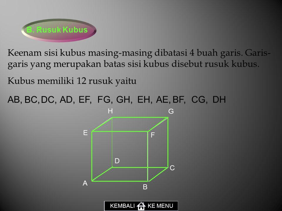 C.Titik Sudut Kubus Kedua belas rusuk kubus masing-masing dibatasi oleh titik-titik ujung.