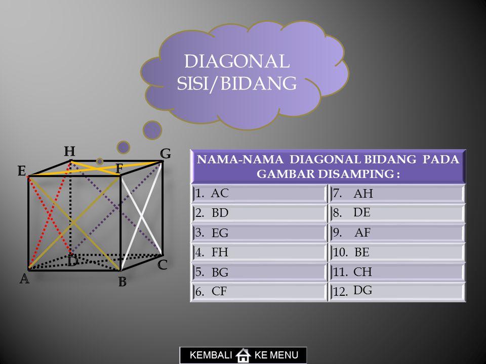 DIAGONAL SISI/BIDANG NAMA-NAMA DIAGONAL BIDANG PADA GAMBAR DISAMPING : 1.