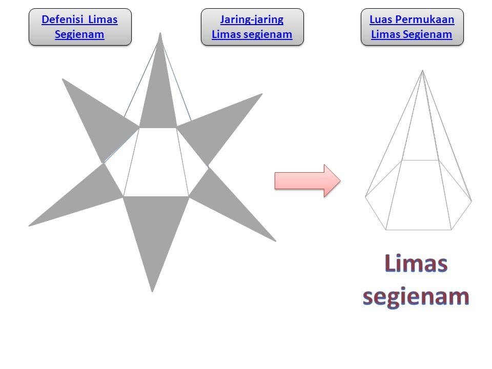 Limas segienam memiliki 6 buah segitiga yang sama besar, jika luas segitiga tersebut disimbolkan dengan L s, dan luas alas dari limas segienam kita simbolkan dengan L a.