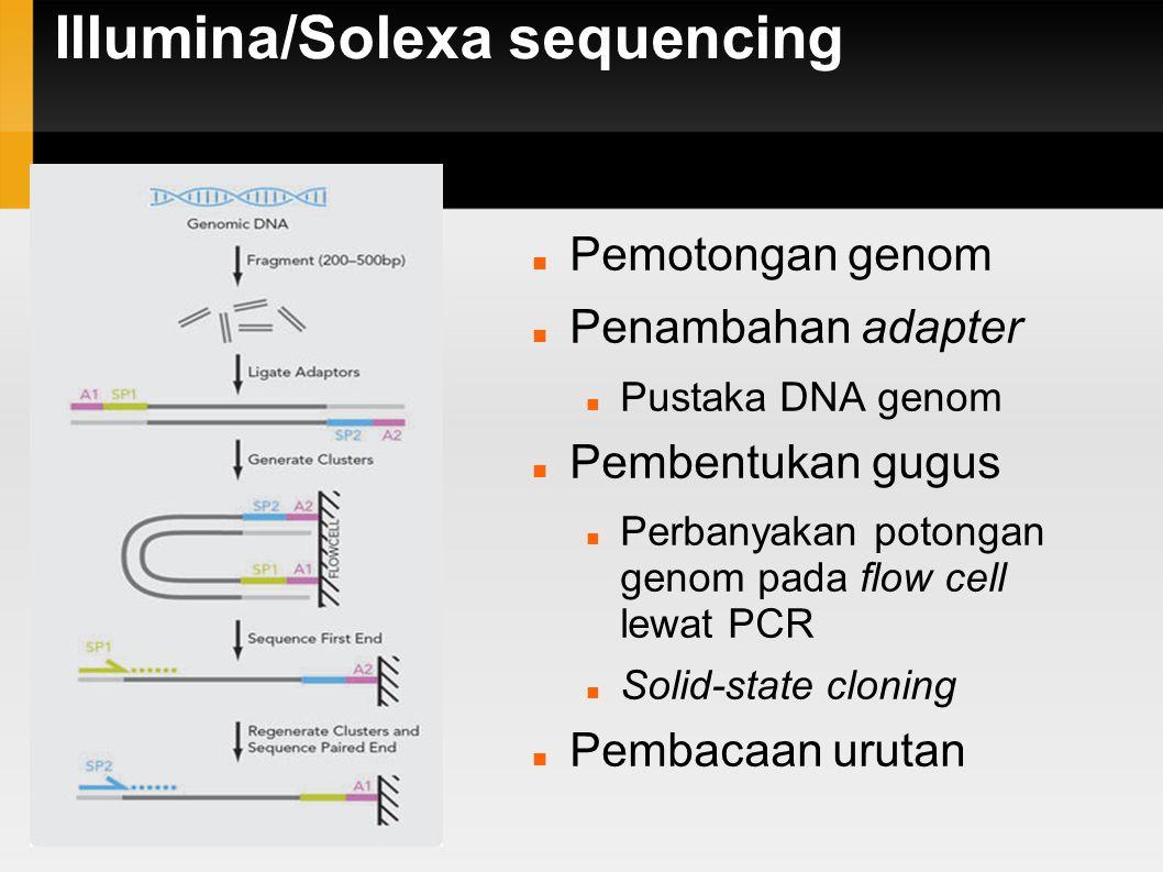 Penyiapan Pustaka Genom Pemotongan Genom Nebulizer (gas) Sonicator (suara) g-Tube (gaya sentrifugal) Transposon (enzim)