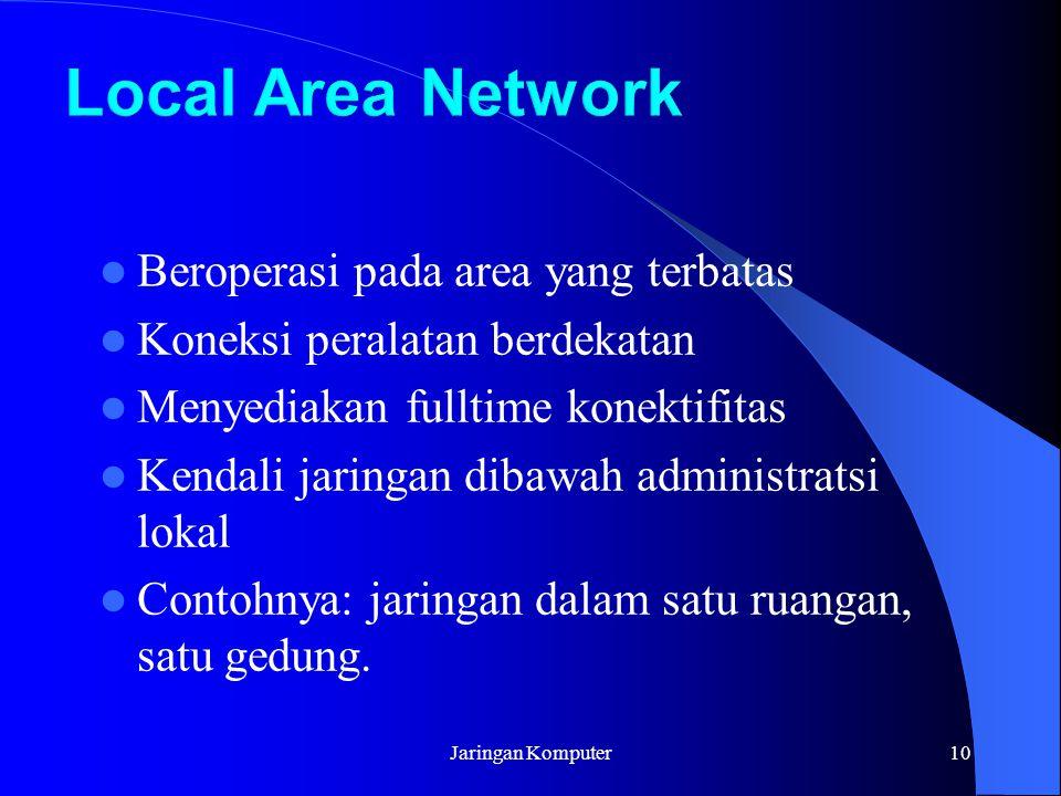 Jaringan Komputer10 Beroperasi pada area yang terbatas Koneksi peralatan berdekatan Menyediakan fulltime konektifitas Kendali jaringan dibawah adminis