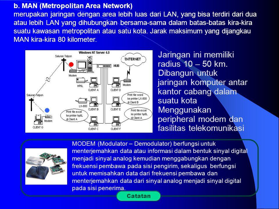 b. MAN (Metropolitan Area Network) merupakan jaringan dengan area lebih luas dari LAN, yang bisa terdiri dari dua atau lebih LAN yang dihubungkan bers
