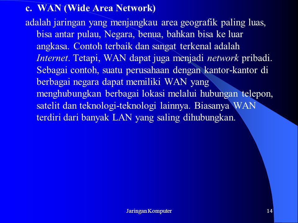 Jaringan Komputer14 c. WAN (Wide Area Network) adalah jaringan yang menjangkau area geografik paling luas, bisa antar pulau, Negara, benua, bahkan bis