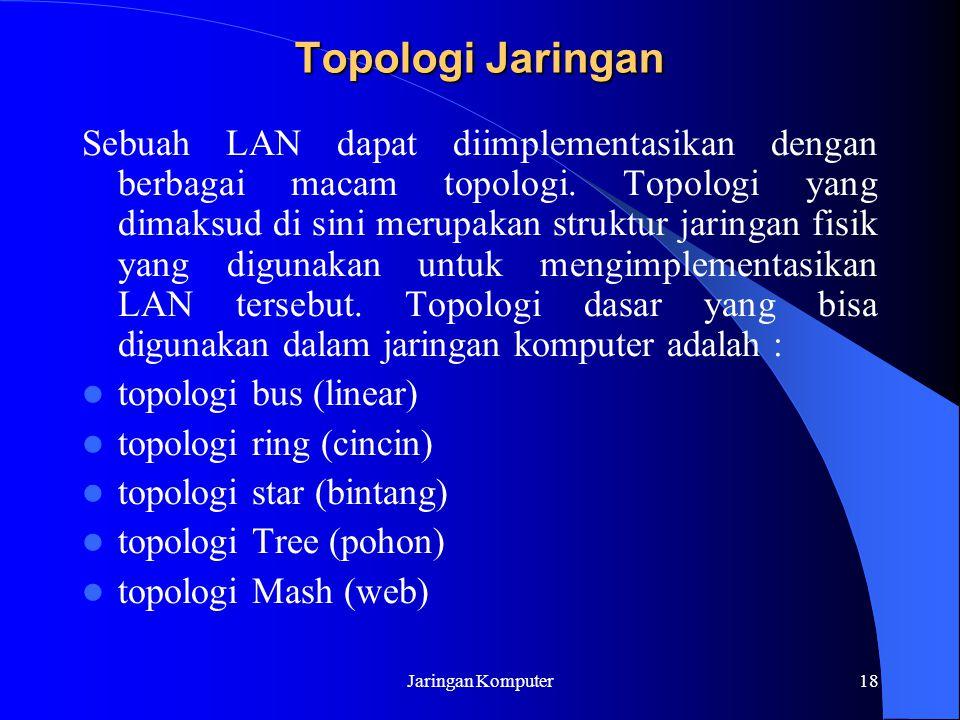 Jaringan Komputer18 Topologi Jaringan Sebuah LAN dapat diimplementasikan dengan berbagai macam topologi. Topologi yang dimaksud di sini merupakan stru