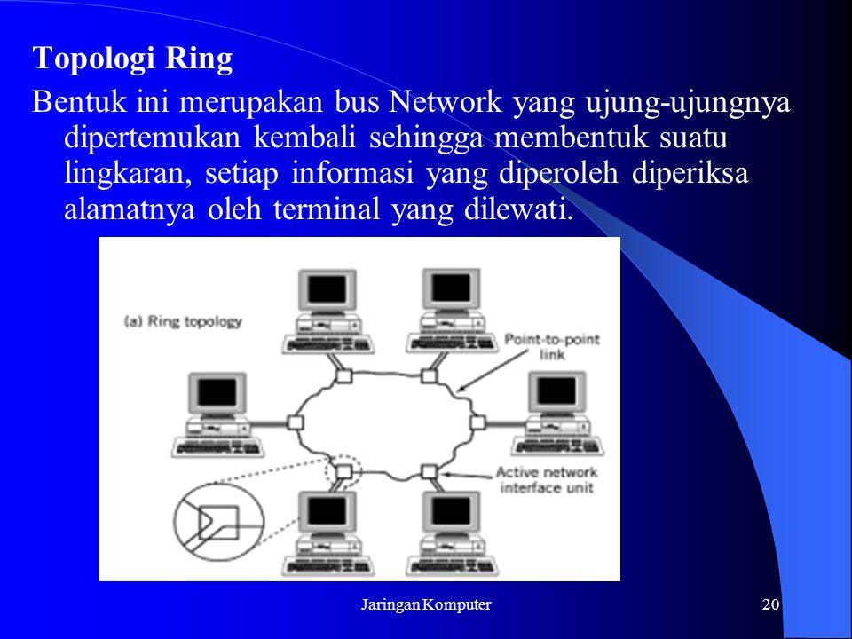 Jaringan Komputer20 Topologi Ring Bentuk ini merupakan bus Network yang ujung-ujungnya dipertemukan kembali sehingga membentuk suatu lingkaran, setiap