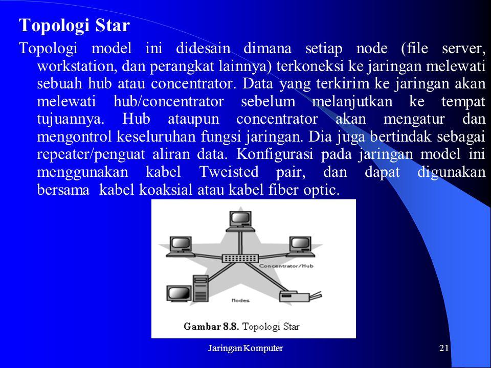 Jaringan Komputer21 Topologi Star Topologi model ini didesain dimana setiap node (file server, workstation, dan perangkat lainnya) terkoneksi ke jarin