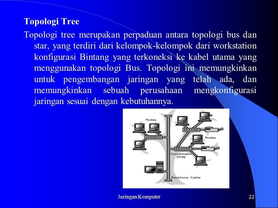 Jaringan Komputer22 Topologi Tree Topologi tree merupakan perpaduan antara topologi bus dan star, yang terdiri dari kelompok-kelompok dari workstation