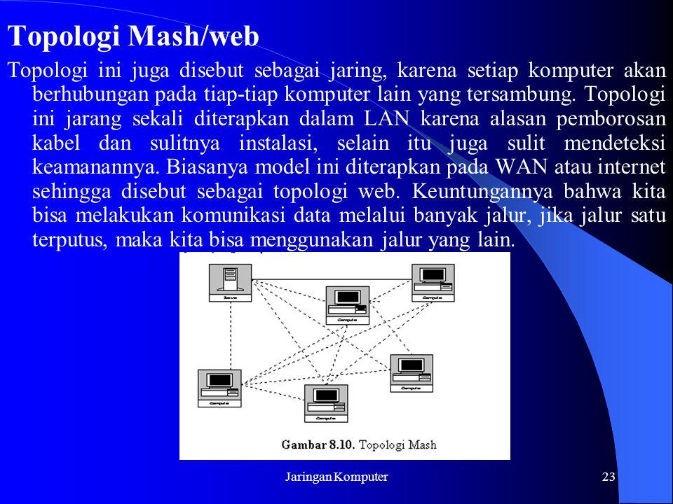 Jaringan Komputer23 Topologi Mash/web Topologi ini juga disebut sebagai jaring, karena setiap komputer akan berhubungan pada tiap-tiap komputer lain y