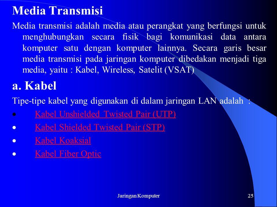 Jaringan Komputer25 Media Transmisi Media transmisi adalah media atau perangkat yang berfungsi untuk menghubungkan secara fisik bagi komunikasi data a