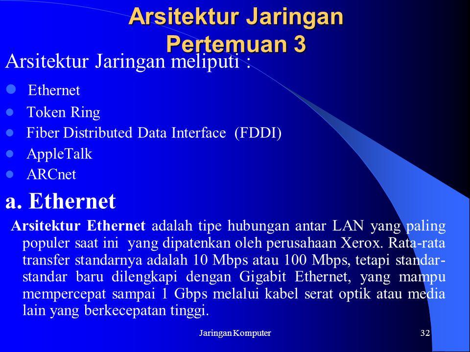 Jaringan Komputer32 Arsitektur Jaringan Pertemuan 3 Arsitektur Jaringan meliputi : Ethernet Token Ring Fiber Distributed Data Interface (FDDI) AppleTa