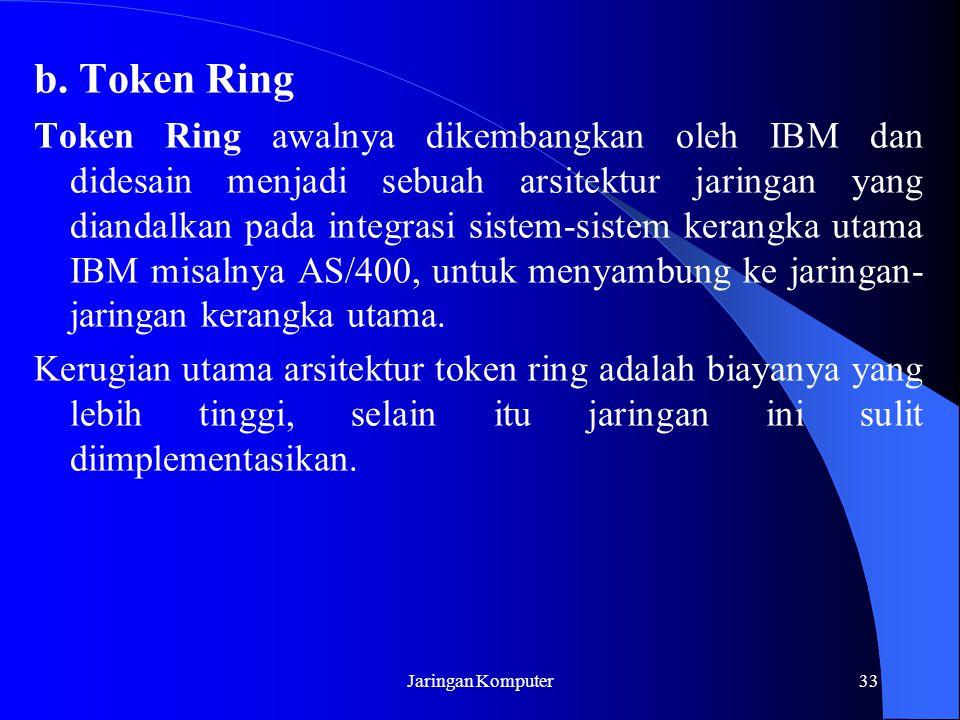 Jaringan Komputer33 b. Token Ring Token Ring awalnya dikembangkan oleh IBM dan didesain menjadi sebuah arsitektur jaringan yang diandalkan pada integr