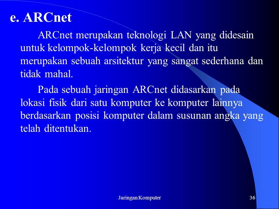 Jaringan Komputer36 e. ARCnet ARCnet merupakan teknologi LAN yang didesain untuk kelompok-kelompok kerja kecil dan itu merupakan sebuah arsitektur yan