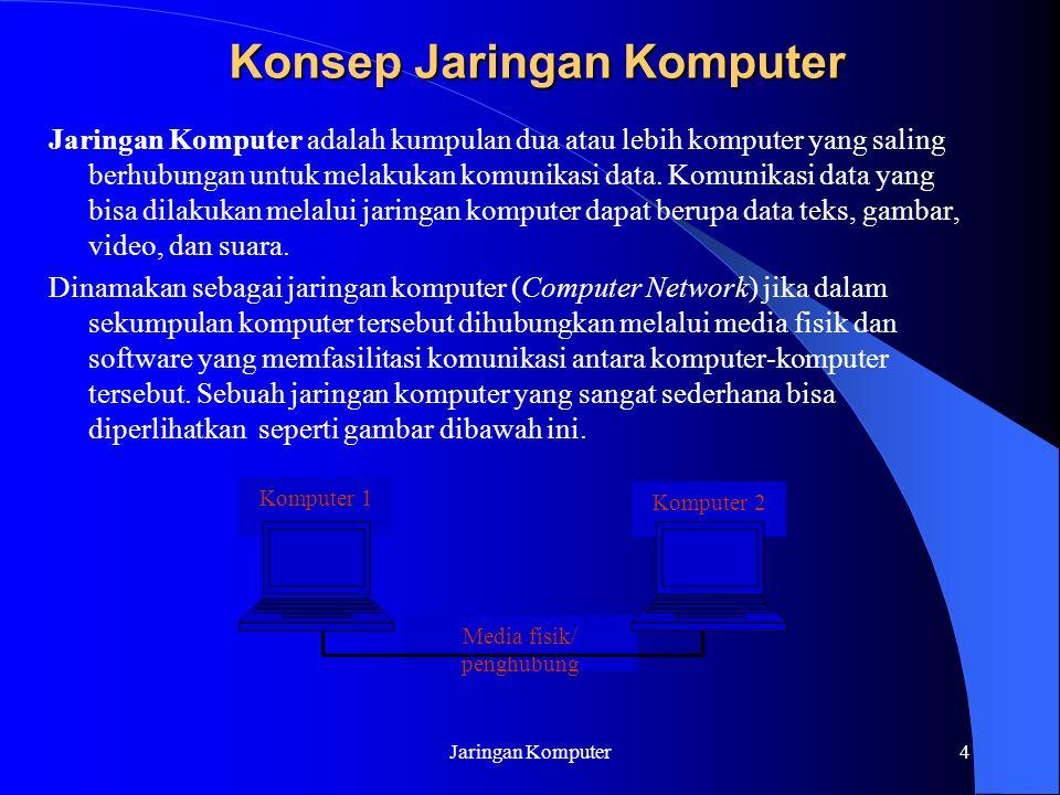 4 Konsep Jaringan Komputer Jaringan Komputer adalah kumpulan dua atau lebih komputer yang saling berhubungan untuk melakukan komunikasi data. Komunika