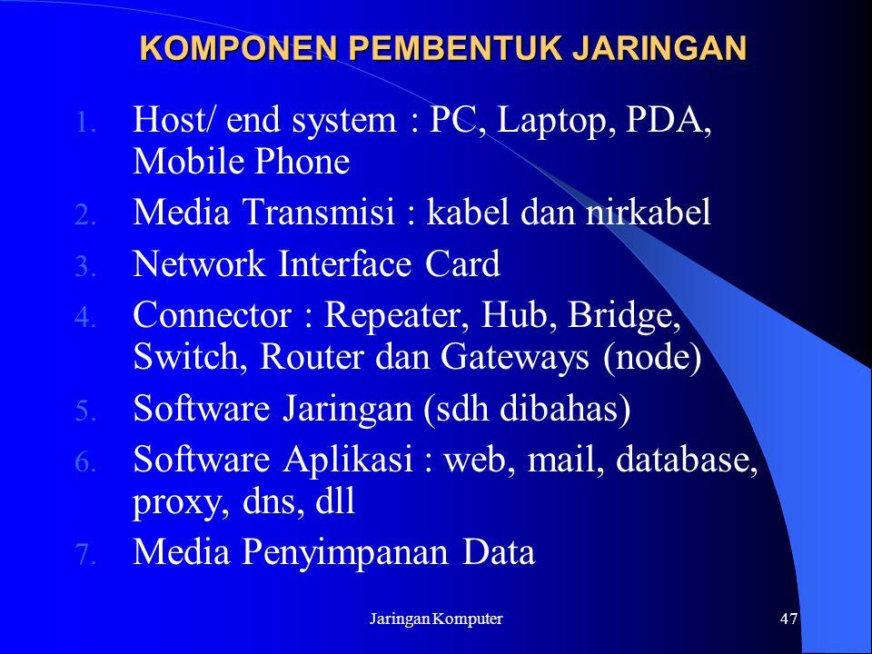 Jaringan Komputer47 KOMPONEN PEMBENTUK JARINGAN 1. Host/ end system : PC, Laptop, PDA, Mobile Phone 2. Media Transmisi : kabel dan nirkabel 3. Network