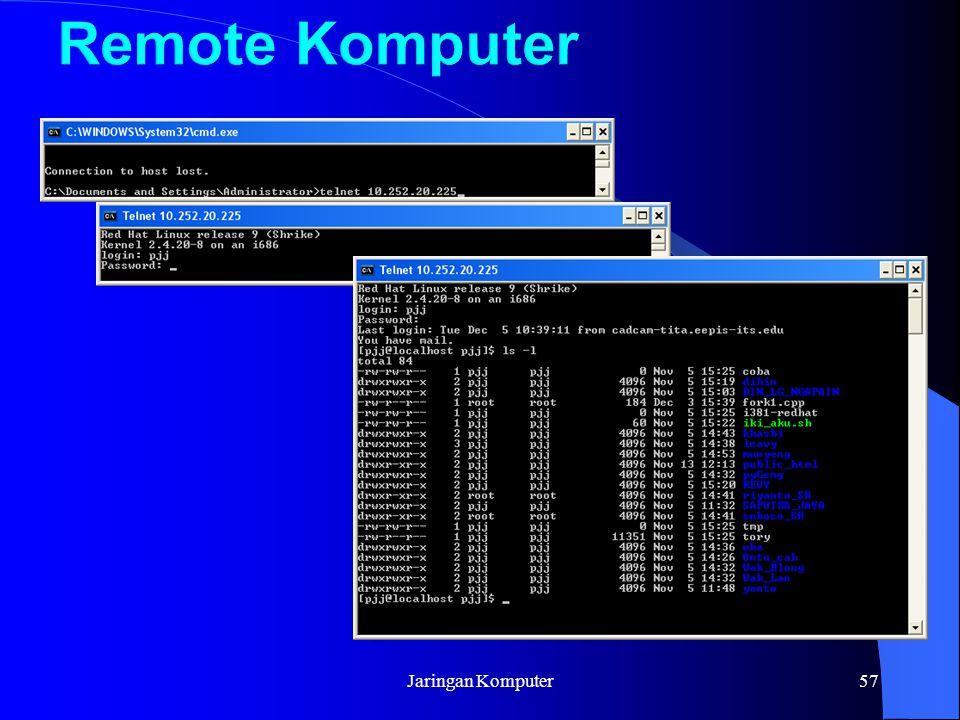 Jaringan Komputer57
