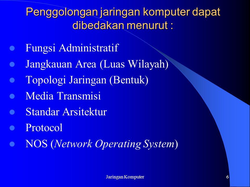 Jaringan Komputer6 Penggolongan jaringan komputer dapat dibedakan menurut : Fungsi Administratif Jangkauan Area (Luas Wilayah) Topologi Jaringan (Bent