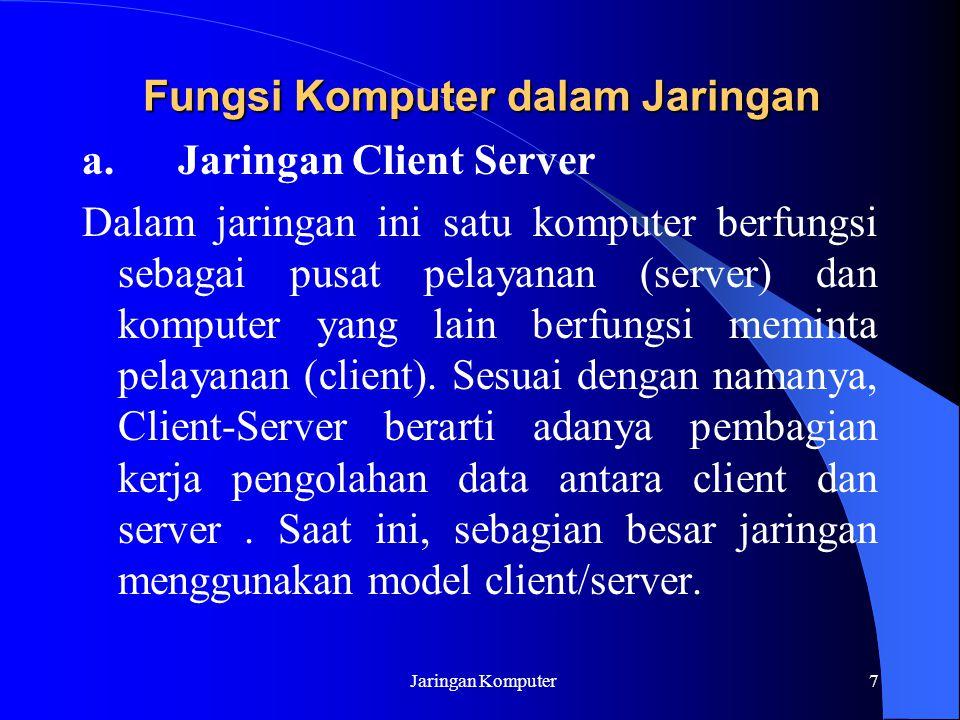 Jaringan Komputer7 Fungsi Komputer dalam Jaringan a. Jaringan Client Server Dalam jaringan ini satu komputer berfungsi sebagai pusat pelayanan (server
