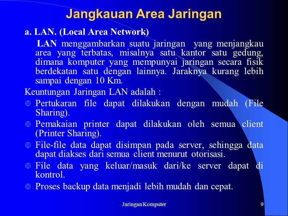 Jaringan Komputer9 Jangkauan Area Jaringan a. LAN. (Local Area Network) LAN menggambarkan suatu jaringan yang menjangkau area yang terbatas, misalnya