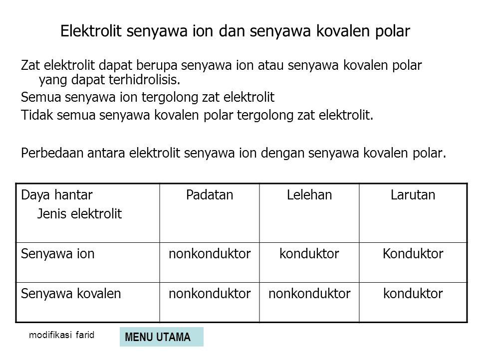 modifikasi farid JENIS LARUTAN BERDASARKAN DAYA HANTAR LISTRIK JENIS LARUTAN SIFAT DAN PENGAMATAN CONTOH SENYAWA REAKSI IONISASI Elektrolit Kuat - terionisasi sempurna - menghantarkan arus listrik - lampu menyala terang - terdapat gelembung gas NaCl, HCl, NaOH, H 2 SO 4, dan KCl NaCl  Na + + Cl - NaOH  Na + + OH - H 2 SO 4  H + + SO 4 - KCl  K + + Cl - Elektrolit Lemah - terionisasi sebagian - menghantarkan arus listrik - lampu menyala redup - terdapat gelembung gas CH 3 COOH, NH 4 OH, HCN, dan Al(OH) 3 CH 3 COOH  H + + CH 3 COO- HCN  H + + CN - Al(OH) 3  Al 3+ + 3OH - Non Elektrolit - tidak terionisasi - tidak menghantarkan arus listrik - lampu tidak menyala - tidak terdapat gelembunggas C 6 H 12 O 6, C 12 H 22 O 11, CO(NH 2 ) 2, dan C 2 H 5 OH C 6 H 12 O 6 C 12 H 22 O 11 CO(NH 2 ) 2 C 2 H 5 OH Klik Slide Selanjutnya MENU UTAMA