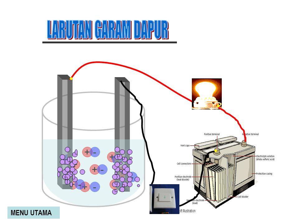 LARUTAN GARAM DAPUR LARUTAN ASAM CUKA LARUTAN GULA Silahkan mengklik simulasi uji larutan ini DEFINISI LARUTAN ELEKTROLIT DATA HASIL PENGAMATANFLASH ELEKTROLIT