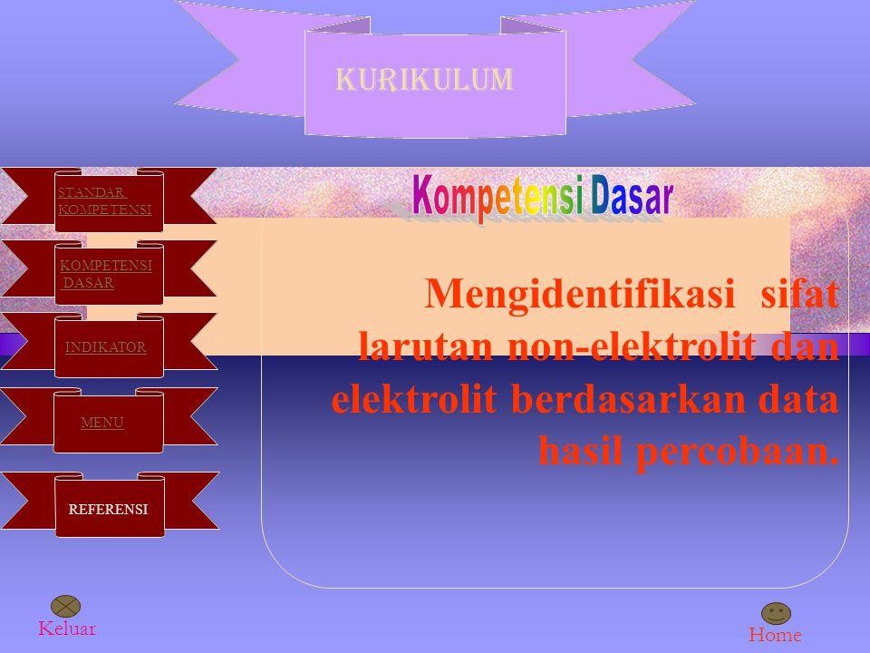 KURIKULUM STANDAR KOMPETENSI DASAR INDIKATOR MENU Mengidentifikasi sifat larutan non-elektrolit dan elektrolit berdasarkan data hasil percobaan.