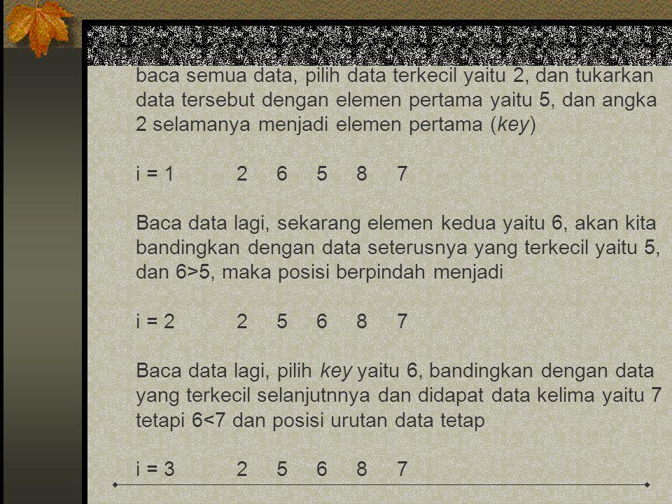 Baca data dan pilih key yaitu 8, kemudian bandingkan dengan data selanjutnya yaitu 7, ternyata 8 > 7 sehingga terjadi pertukaran data yaitu i = 42 5 6 7 8 Data terakhir sudah tidak dapat diurutkan lagi, dan data sudah tersortir secara ascending.