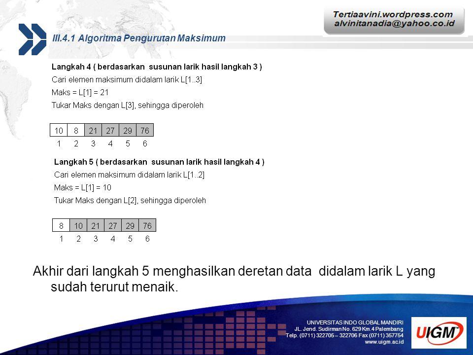 Add your company slogan LOGO III.4.1 Algoritma Pengurutan Maksimum Akhir dari langkah 5 menghasilkan deretan data didalam larik L yang sudah terurut m