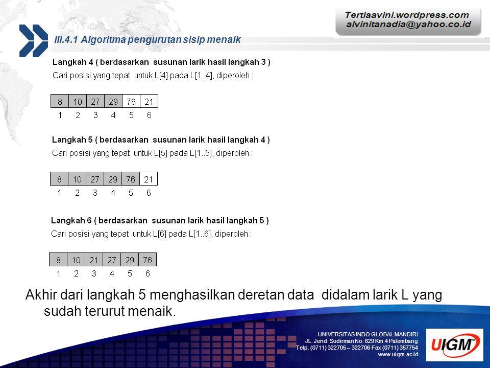 Add your company slogan LOGO III.4.1 Algoritma pengurutan sisip menaik Akhir dari langkah 5 menghasilkan deretan data didalam larik L yang sudah terur