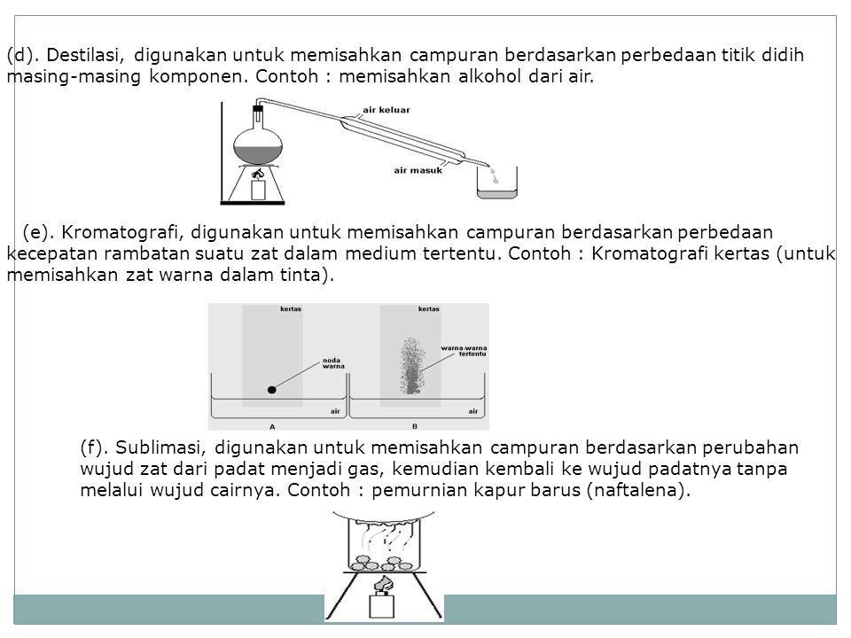 Pemisahan Komponen Campuran Komponen pembentuk campuran dapat dipisahkan secara fisik.