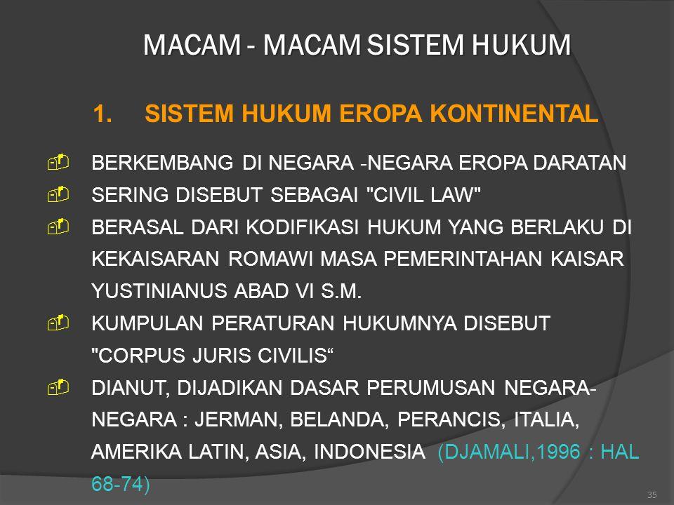 35 MACAM - MACAM SISTEM HUKUM 1. SISTEM HUKUM EROPA KONTINENTAL  BERKEMBANG DI NEGARA -NEGARA EROPA DARATAN  SERING DISEBUT SEBAGAI
