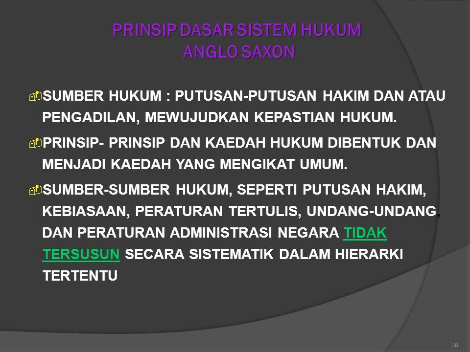 38 PRINSIP DASAR SISTEM HUKUM ANGLO SAXON  SUMBER HUKUM : PUTUSAN-PUTUSAN HAKIM DAN ATAU PENGADILAN, MEWUJUDKAN KEPASTIAN HUKUM.  PRINSIP- PRINSIP D